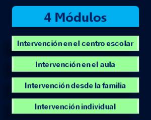 Módulos del curso TDAH: intervención educativa de Jesús Jarque