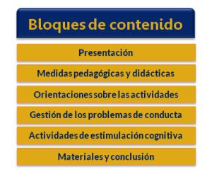 Bloques de contenidos curso TDAH, medidas prácticas para el aula