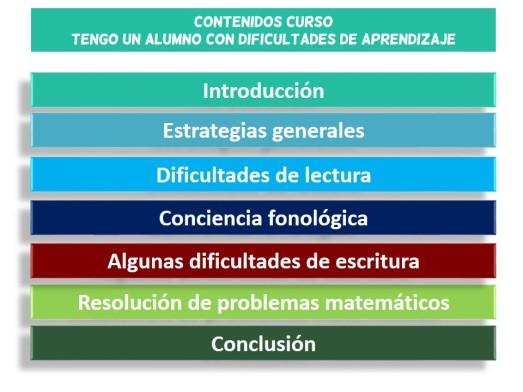 """Contenido del curso """"Tengo un alumno con dificultades de Aprendizaje"""" que se impartirá en Jaén, Centro Destrezas"""