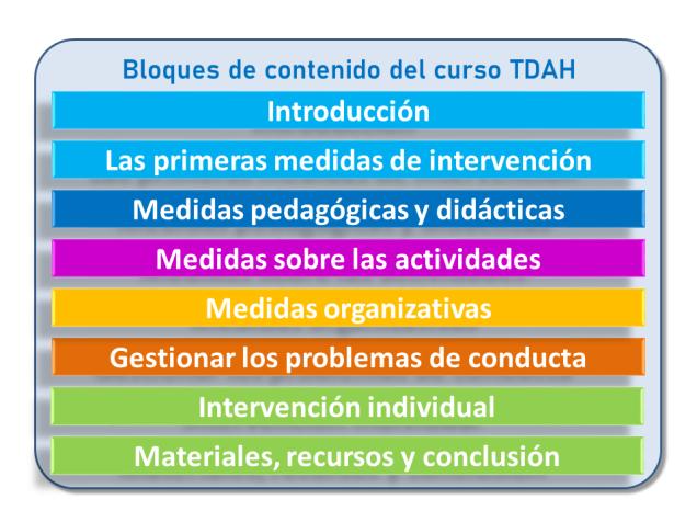 Curso de Jesús Jarque, TDAH: medidas de intervención educativa, que se impartirá en Pamplona el 5 de octubre de 2019. Contenidos del curso